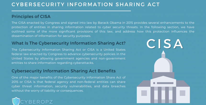 Cybersecurity Information Sharing Act